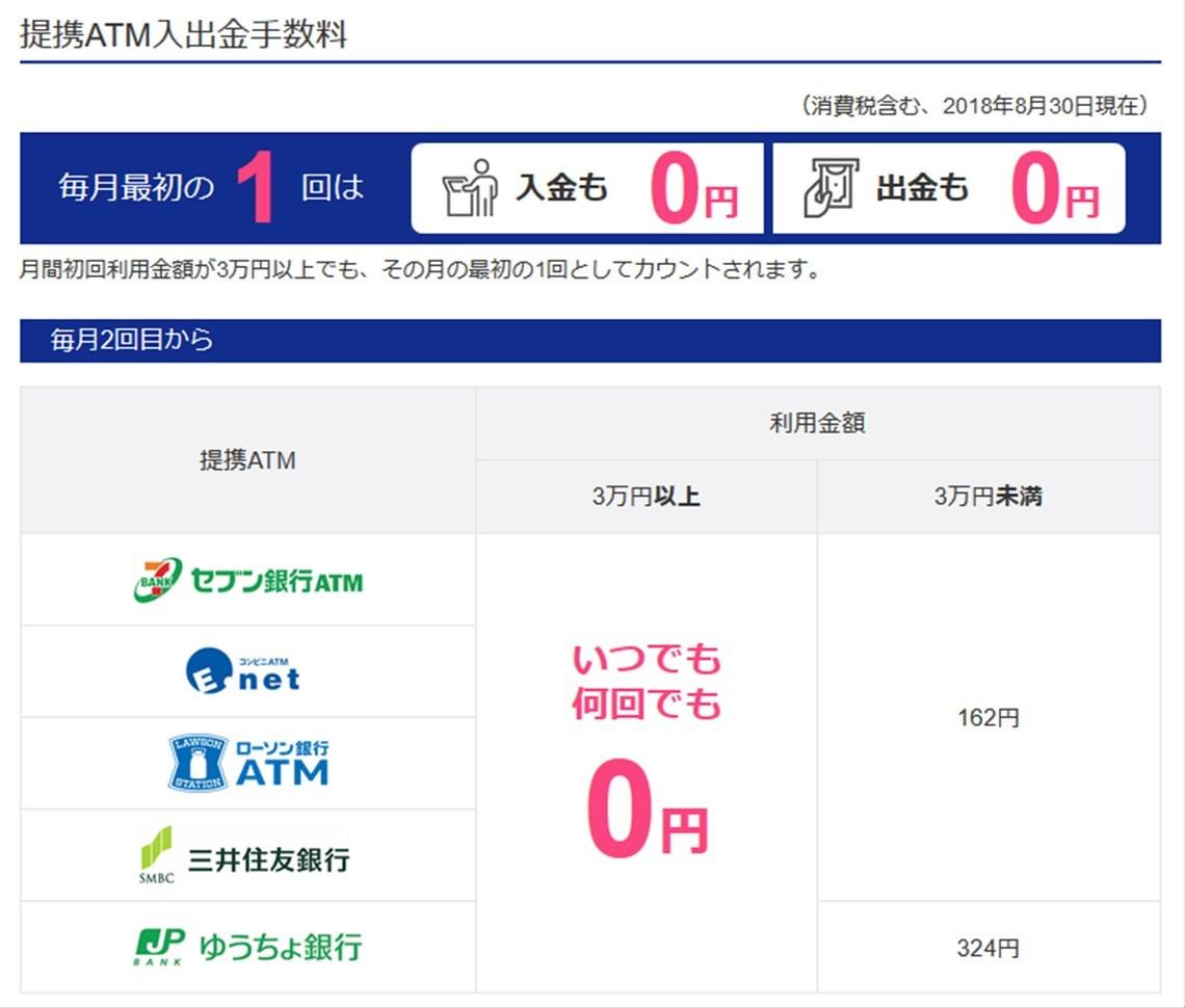 ジャパンネット銀行 ATM 手数料
