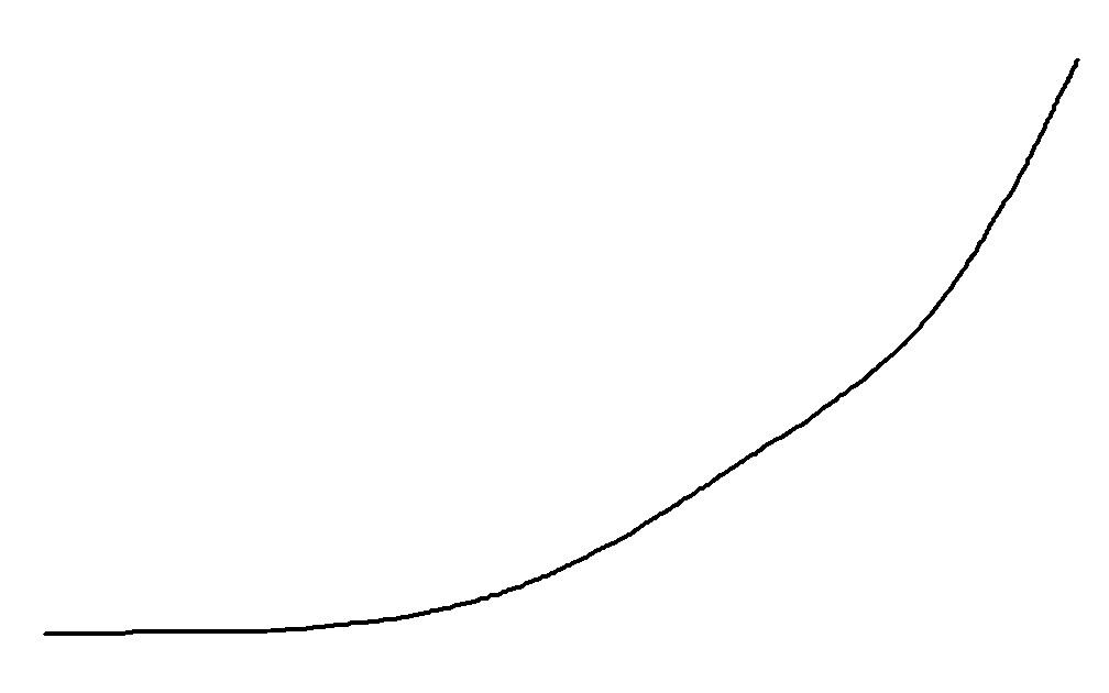 複利運用の資産増加イメージ図