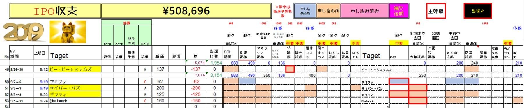 IPOスケジュール表
